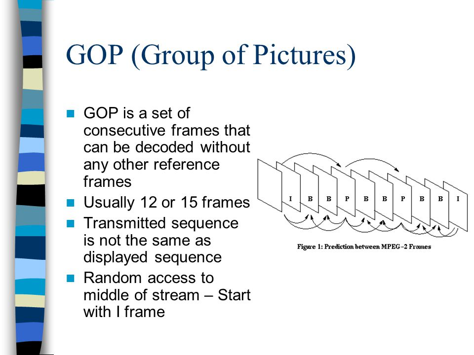 GOP (Group of Pictures) GOP is a set of consecutive frames that can be decoded without any other reference frames Usually 12 or 15 frames Transmitted