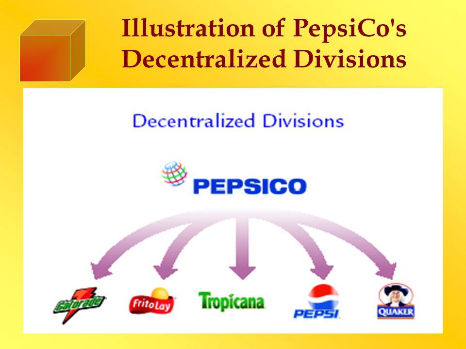 Illustration of PepsiCo's Decentralized Divisions