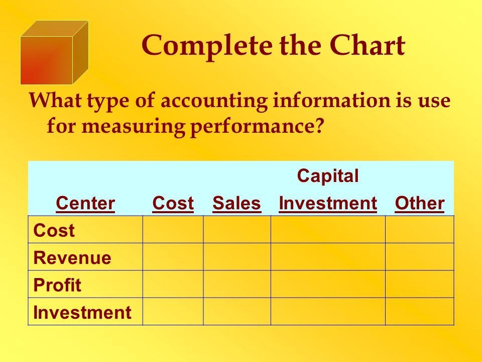 How to prepare a segmented income statement.
