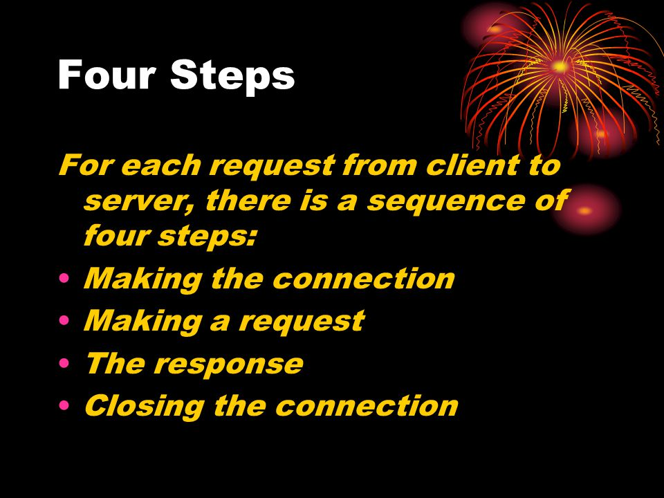Four Steps For each request from client to server, there is a sequence of four steps: Making the connection Making a request The response Closing the
