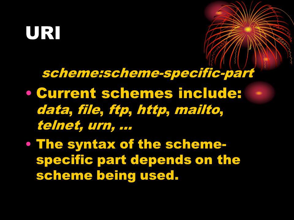 URI scheme:scheme-specific-part Current schemes include: data, file, ftp, http, mailto, telnet, urn, … The syntax of the scheme- specific part depends on the scheme being used.