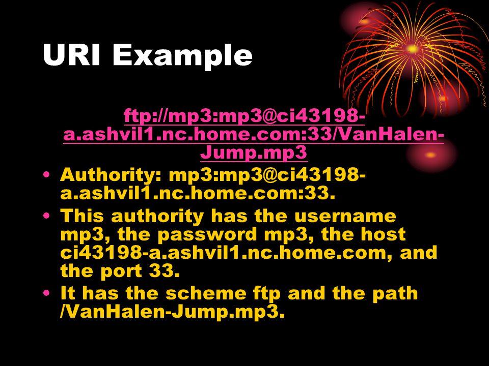 URI Example ftp://mp3:mp3@ci43198- a.ashvil1.nc.home.com:33/VanHalen- Jump.mp3 Authority: mp3:mp3@ci43198- a.ashvil1.nc.home.com:33.