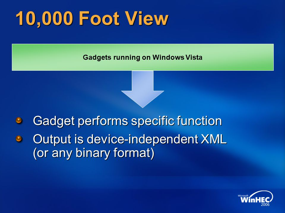 10,000 Foot View Gadget performs specific function Output is device-independent XML (or any binary format) Gadgets running on Windows Vista