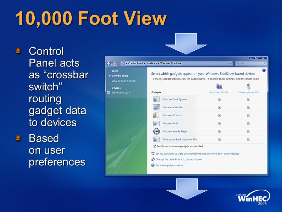 10,000 Foot View Device Gadgets running on Windows Vista Content Flow Navigation