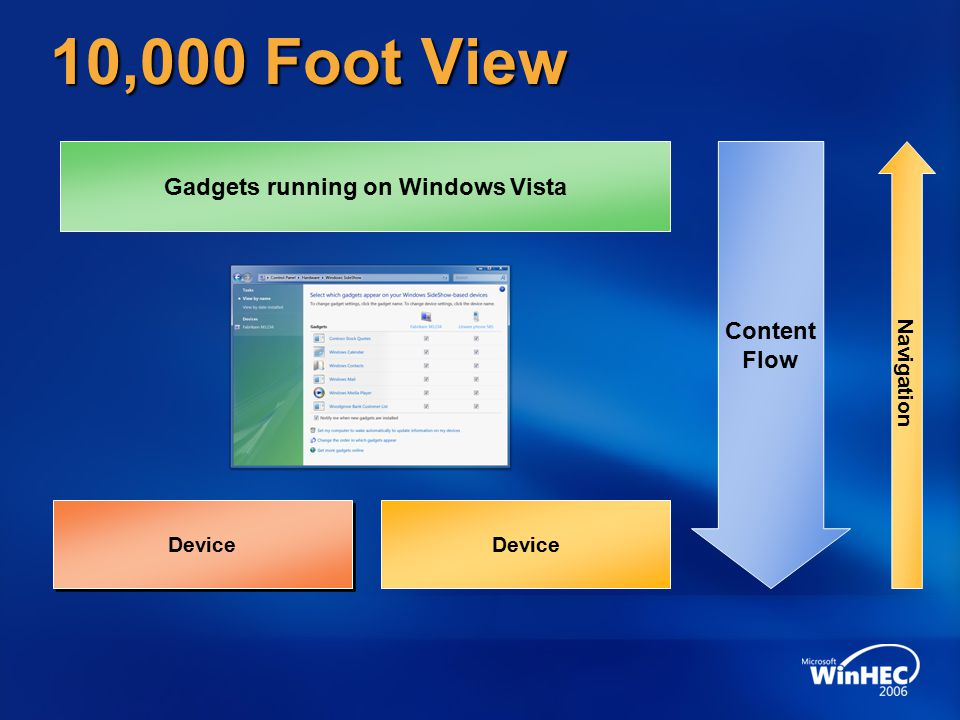 State Of The Platform Windows Vista inbox gadgets Windows Media Player Windows Mail Available by RTM: Microsoft Office 2003 Outlook Calendar, E-Mail, Contacts PowerPoint 2007 Microsoft Office Outlook Calendar, E-Mail, Contacts PowerPoint Windows Vista RSS