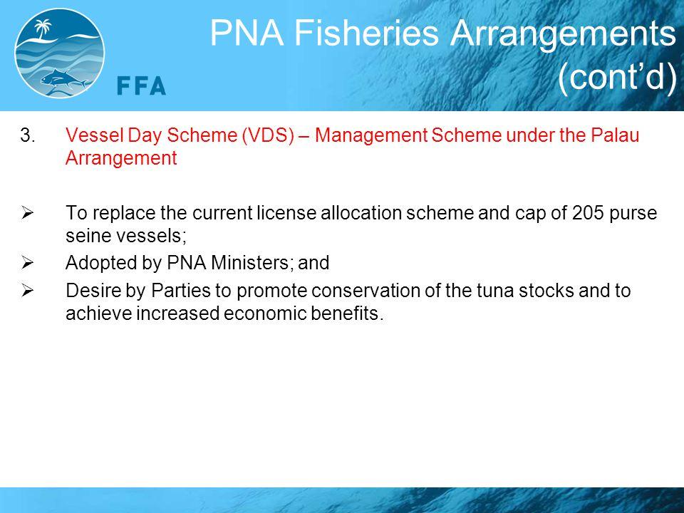 PNA Fisheries Arrangements (cont'd) 3.Vessel Day Scheme (VDS) – Management Scheme under the Palau Arrangement  To replace the current license allocat