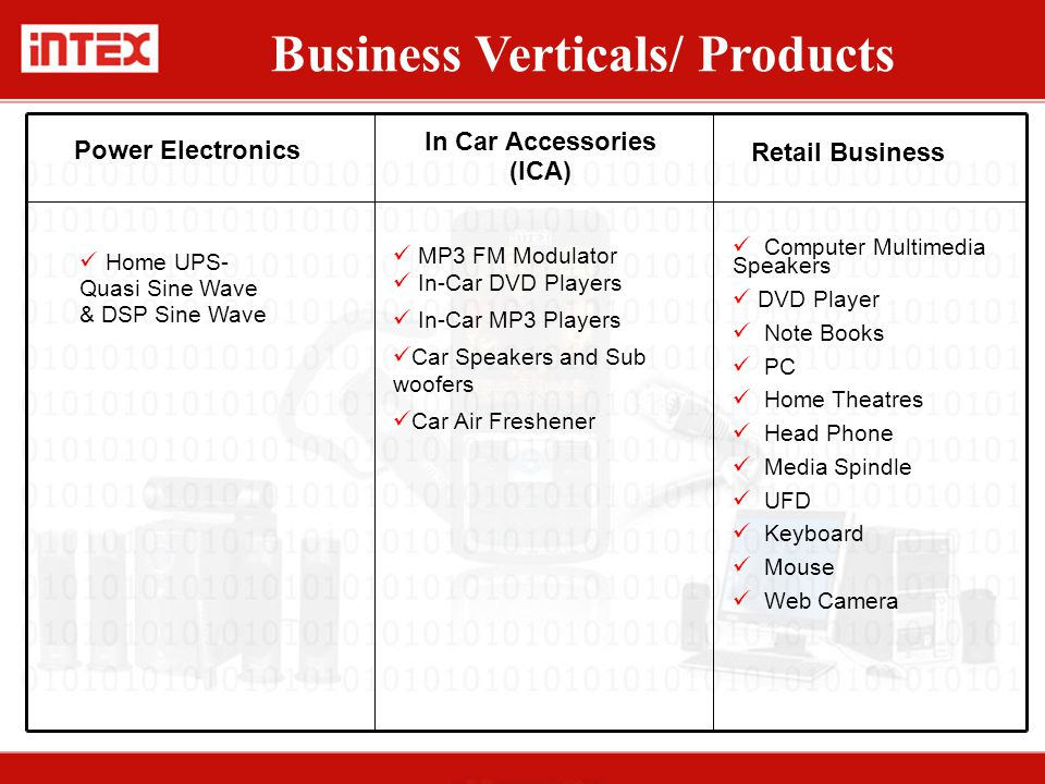Business Verticals/ Products Power Electronics In Car Accessories (ICA) Retail Business MP3 FM Modulator In-Car DVD Players In-Car MP3 Players Car Speakers and Sub woofers Car Air Freshener Computer Multimedia Speakers DVD Player Note Books PC Home Theatres Head Phone Media Spindle UFD Keyboard Mouse Web Camera Home UPS- Quasi Sine Wave & DSP Sine Wave