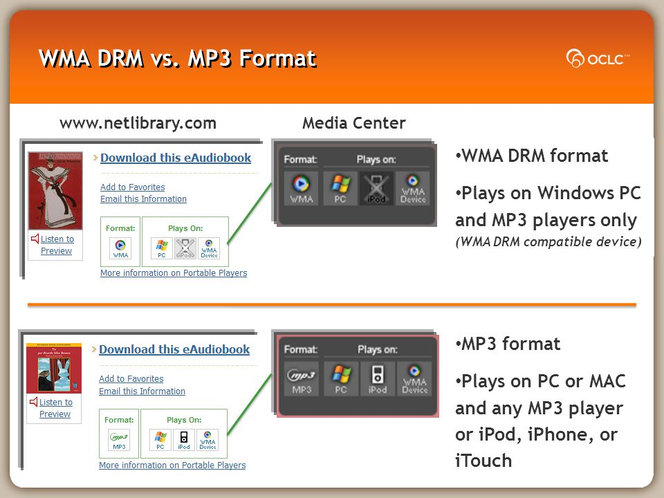WMA DRM vs. MP3 Format WMA DRM format Plays on Windows PC and MP3 players only (WMA DRM compatible device) MP3 format Plays on PC or MAC and any MP3 p