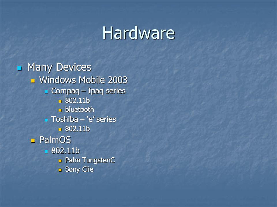 Hardware Many Devices Many Devices Windows Mobile 2003 Windows Mobile 2003 Compaq – Ipaq series Compaq – Ipaq series 802.11b 802.11b bluetooth bluetooth Toshiba – 'e' series Toshiba – 'e' series 802.11b 802.11b PalmOS PalmOS 802.11b 802.11b Palm TungstenC Palm TungstenC Sony Clie Sony Clie