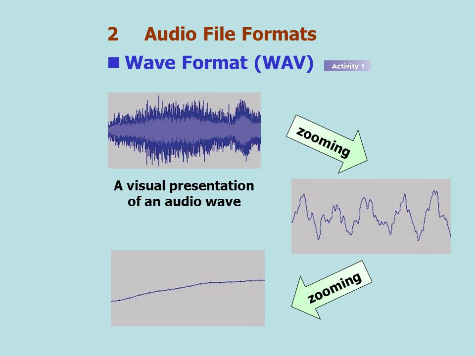 4.2 Audio File Formats MP3 MPEG-1 Audio Layer-3 (MP3) Popular standard for audio compression Supports small file size and high sound quality Compresses storage space by removing inaudible differences in sound signals