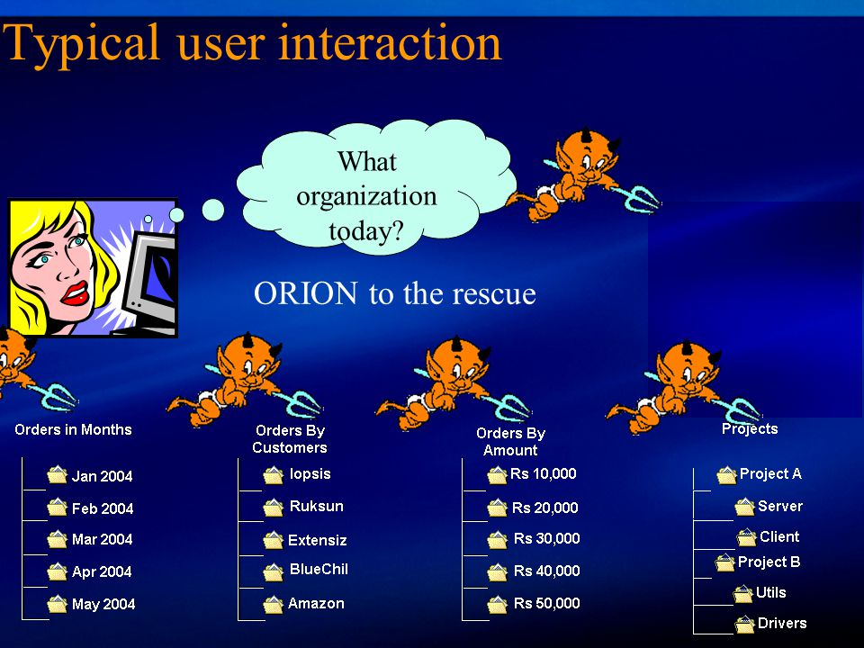 Typical user interaction What organization today ORION to the rescue Mkdir Search Copy Paste