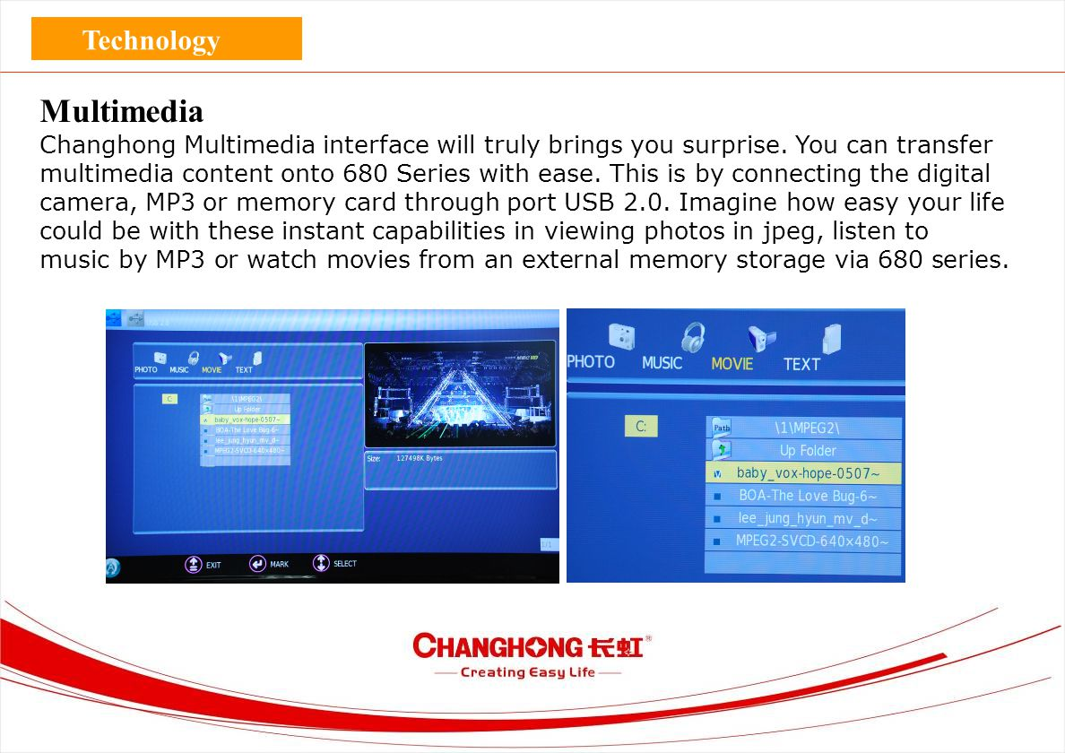 Multimedia Changhong Multimedia interface will truly brings you surprise.