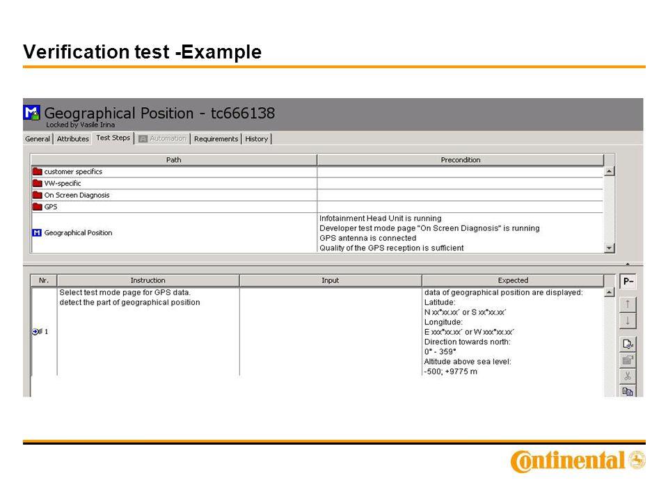Verification test -Example