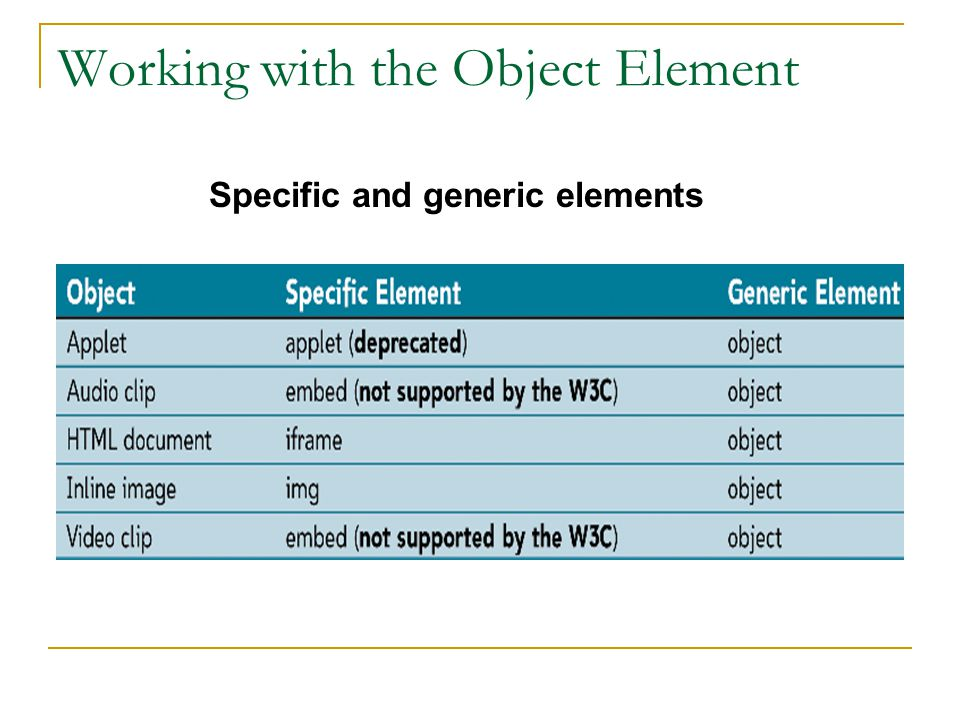 Working with the Object Element Specific and generic elements