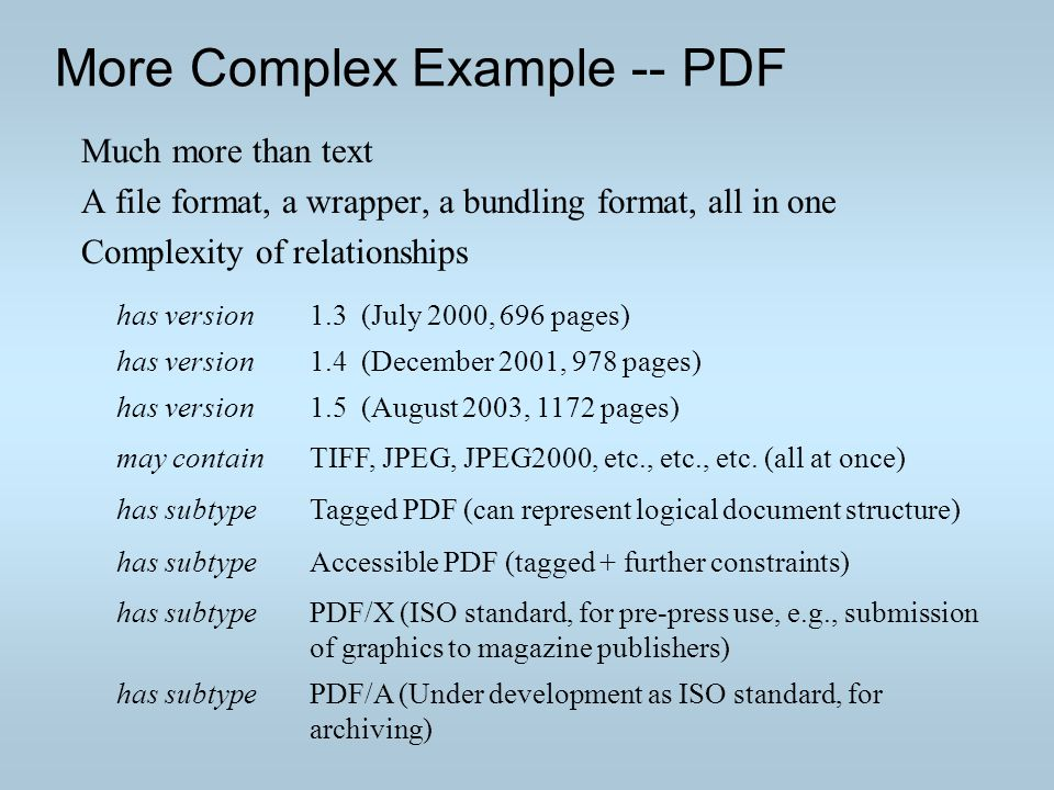 More Complex Example -- PDF Much more than text A file format, a wrapper, a bundling format, all in one Complexity of relationships has version1.3 (July 2000, 696 pages) has version1.4 (December 2001, 978 pages) has version1.5 (August 2003, 1172 pages) may containTIFF, JPEG, JPEG2000, etc., etc., etc.