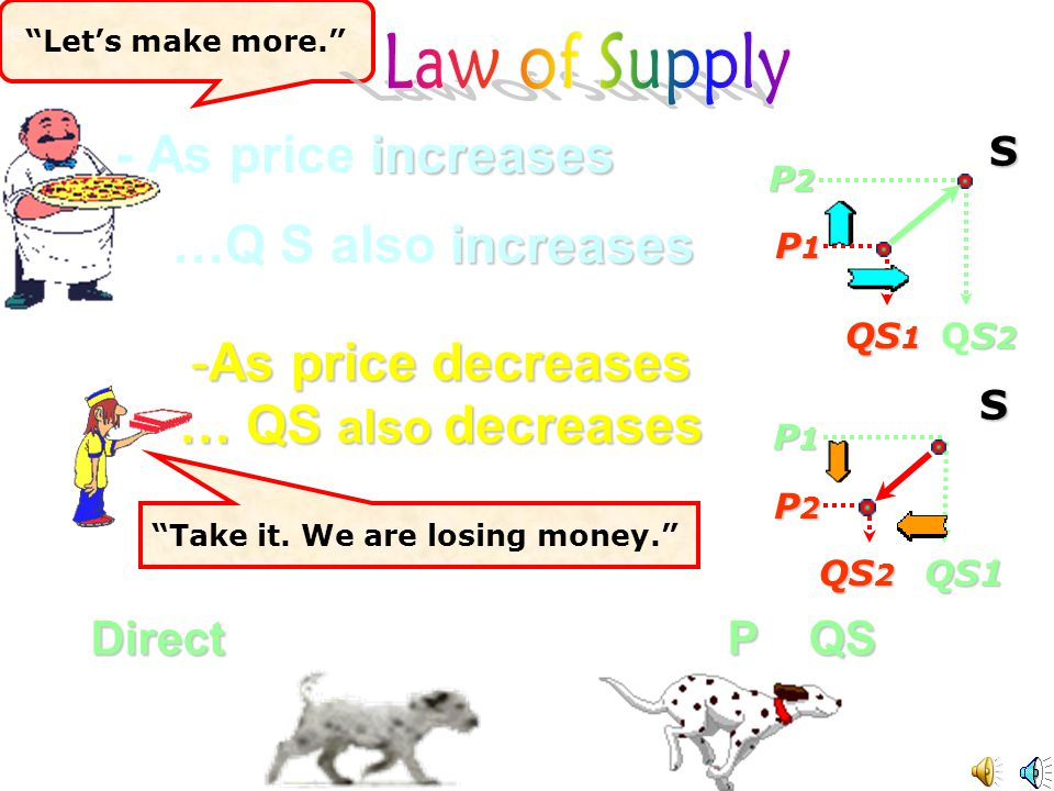 QD 2 QD 1 PriceQD Inverse relationshi p $ D Reasons For Downsloping D Curve Income Effect 1.