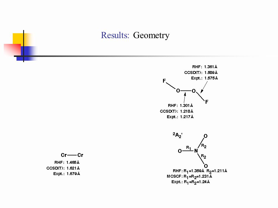 Results: Geometry