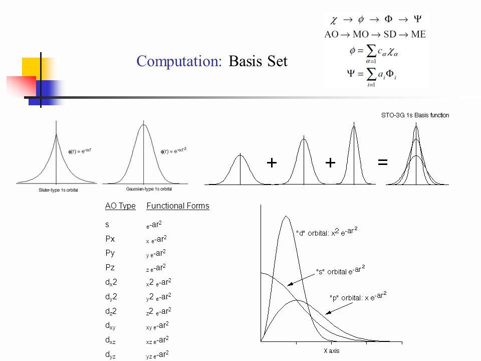 Computation: Basis Set AO TypeFunctional Forms s e -ar 2 Px x e -ar 2 Py y e -ar 2 Pz z e -ar 2 dx2dx2 x 2 e -ar 2 dy2dy2 y 2 e -ar 2 dz2dz2 z 2 e -ar 2 d xyxy e -ar 2 d xzxz e -ar 2 d yzyz e -ar 2