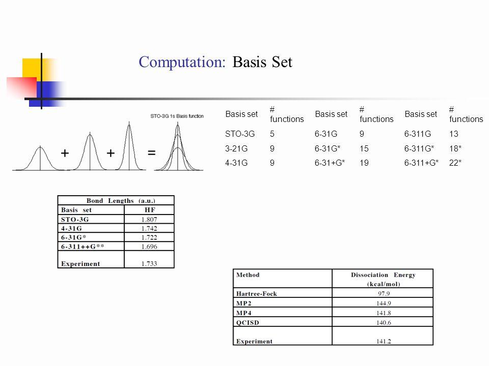 Computation: Basis Set Basis set # functions Basis set # functions Basis set # functions STO-3G56-31G96-311G13 3-21G96-31G*156-311G*18* 4-31G96-31+G*196-311+G*22*