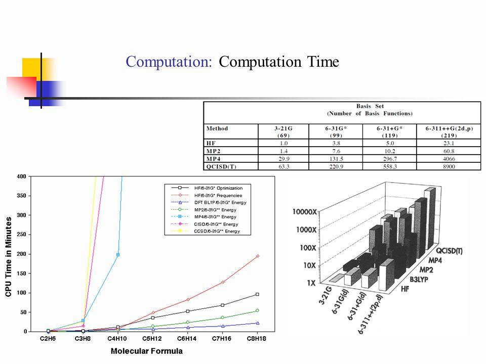 Computation: Computation Time