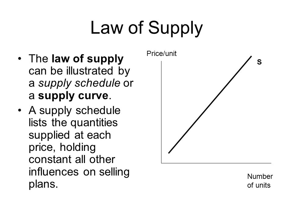 Law of Supply The law of supply can be illustrated by a supply schedule or a supply curve.