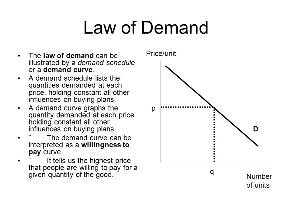 Law of Demand The law of demand can be illustrated by a demand schedule or a demand curve.
