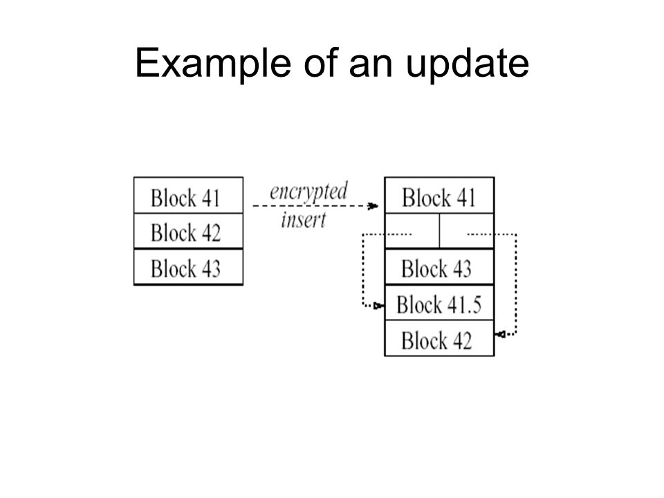 Example of an update
