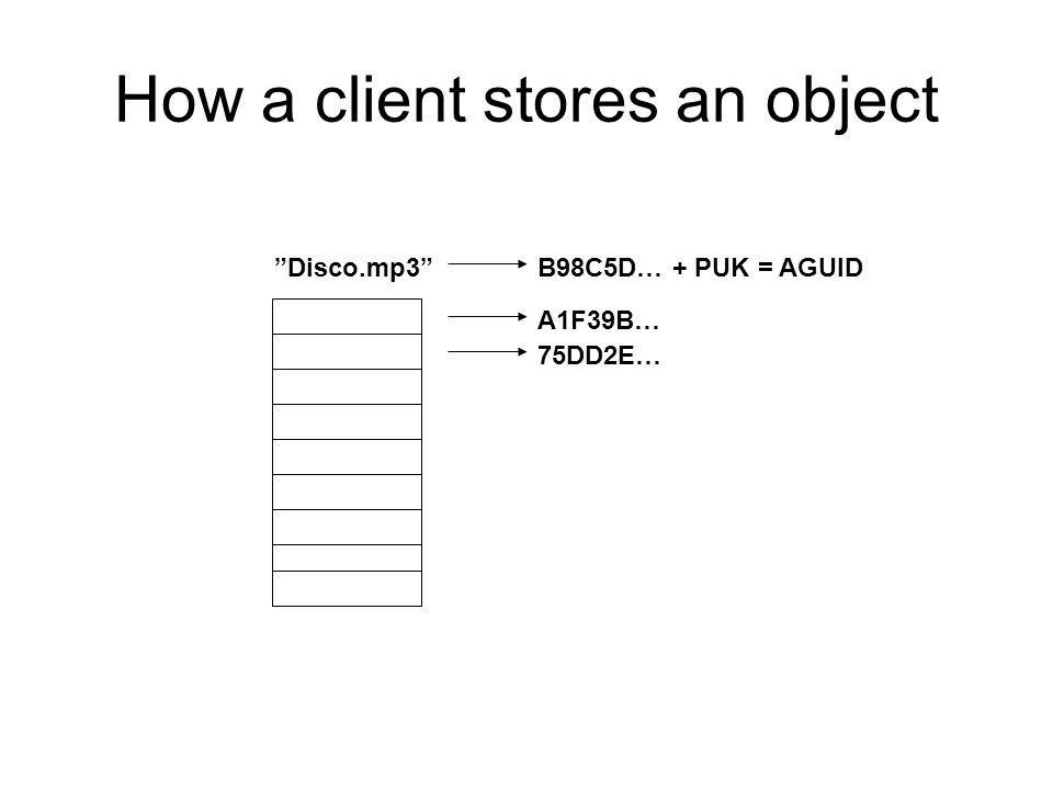How a client stores an object Disco.mp3 B98C5D… + PUK = AGUID A1F39B… 75DD2E…