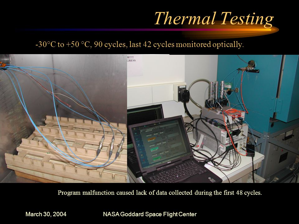 March 30, 2004NASA Goddard Space Flight Center Thermal Testing -30°C to +50 °C, 90 cycles, last 42 cycles monitored optically.