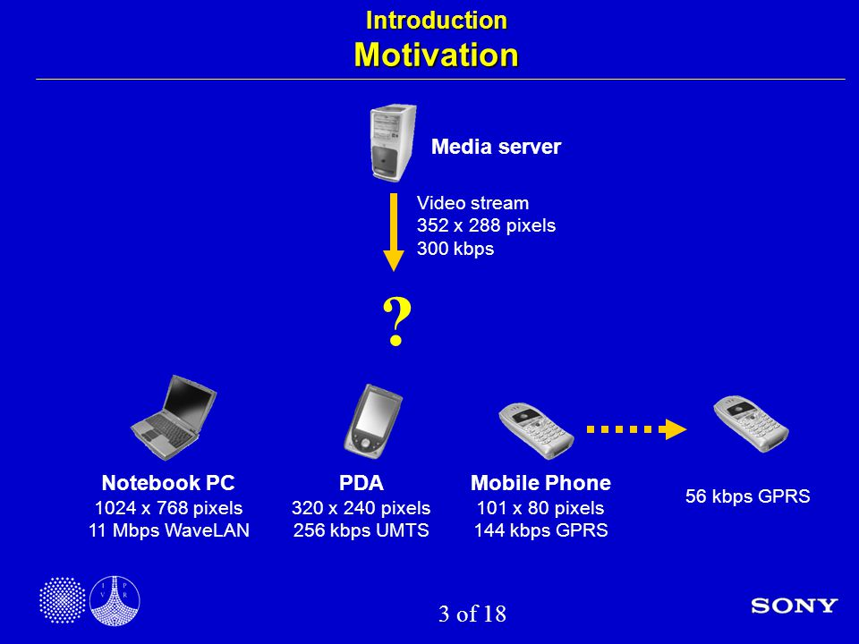 3 of 18 Introduction Motivation Video stream 352 x 288 pixels 300 kbps .