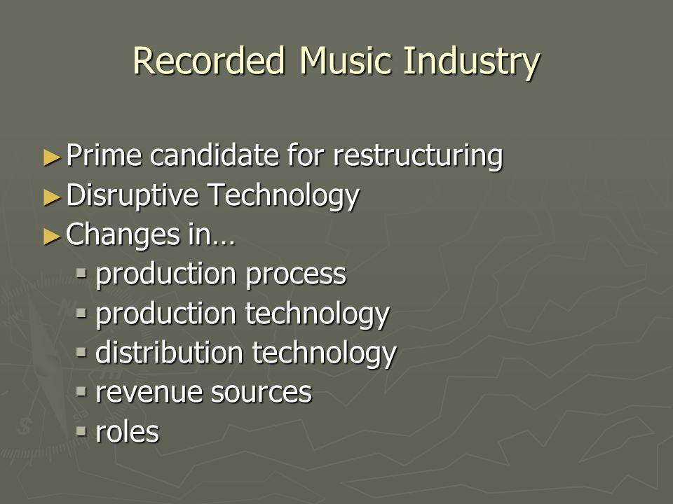 Traditional RMI Value Chain ► Composer/Performer ► Recording ► Manufacture ► Distribution ► Wholesaler ► Retailer ► consumer