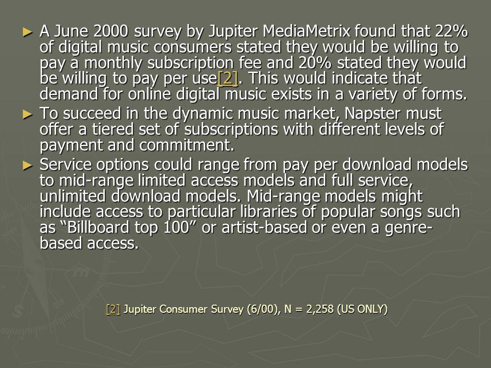 [2][2] Jupiter Consumer Survey (6/00), N = 2,258 (US ONLY) [2] ► A June 2000 survey by Jupiter MediaMetrix found that 22% of digital music consumers s