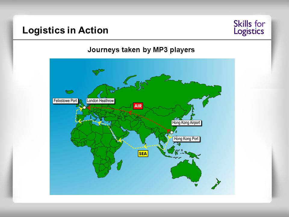 Logistics in Action Journeys taken by MP3 players
