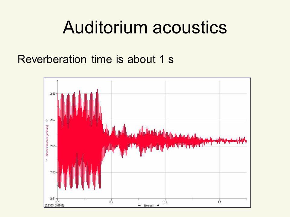 Auditorium acoustics Reverberation time is about 1 s