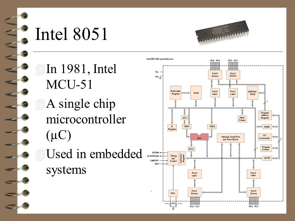 Intel 8742 Microcontroller 4 All functions on a chip –128 bytes of RAM –2048 bytes of EPROM –Input/Output –8-bit microcontroller (12MHz)