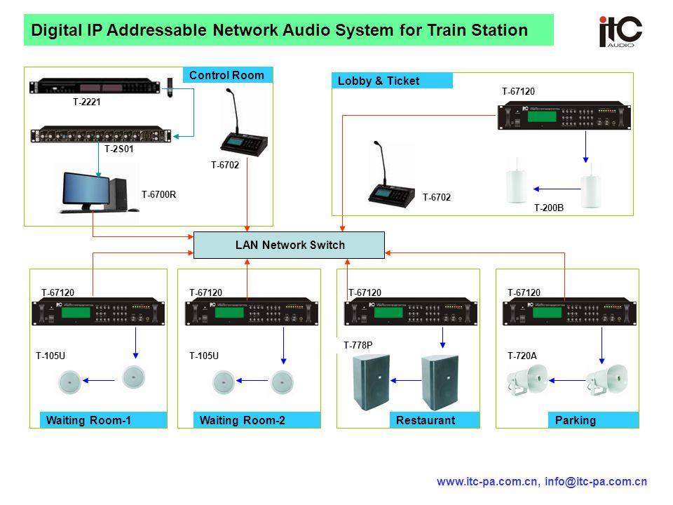 Digital IP Addressable Network Audio System for Train Station T-6700R LAN Network Switch T-105U www.itc-pa.com.cn, info@itc-pa.com.cn Control Room Wai
