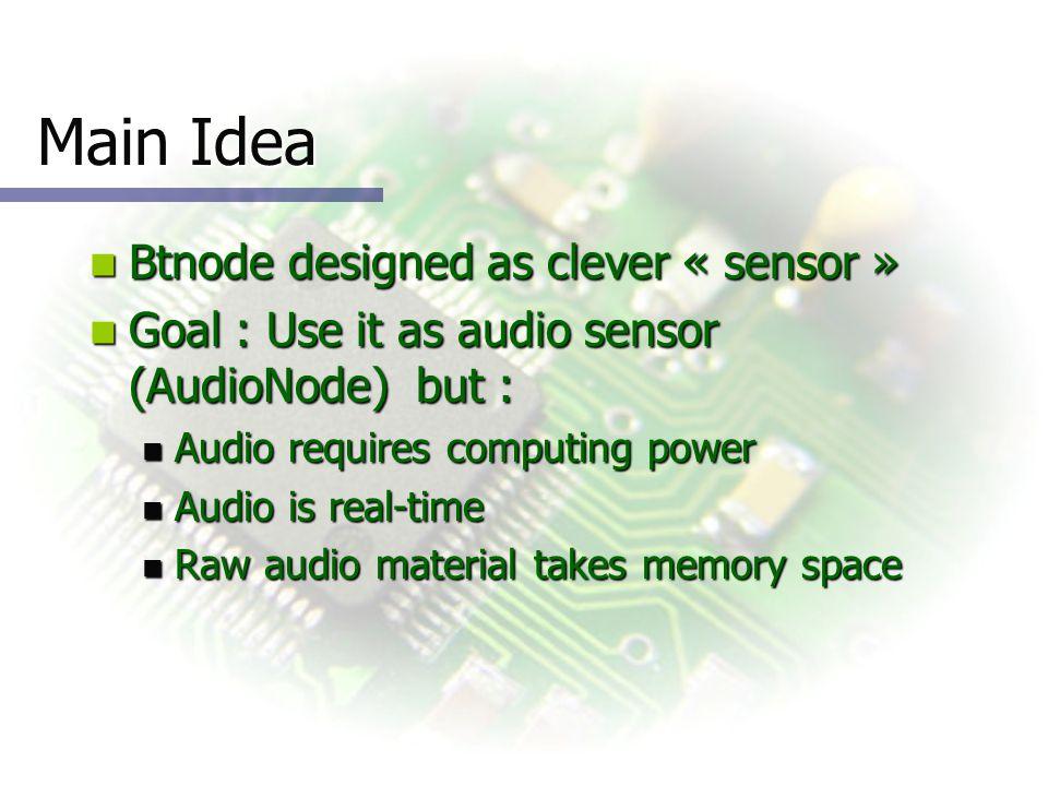 Main Idea Btnode designed as clever « sensor » Btnode designed as clever « sensor » Goal : Use it as audio sensor (AudioNode) but : Goal : Use it as audio sensor (AudioNode) but : Audio requires computing power Audio requires computing power Audio is real-time Audio is real-time Raw audio material takes memory space Raw audio material takes memory space