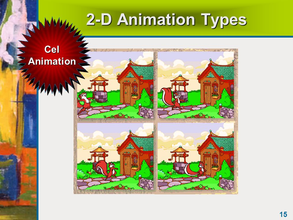 14 2-D Animation Types: Cel Animation Based on changes that occur from one frame to another Background image is stationary Celluloid images placed on background Celluloid images change from frame to frame