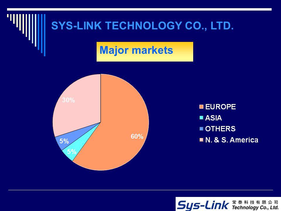Major markets SYS-LINK TECHNOLOGY CO., LTD.