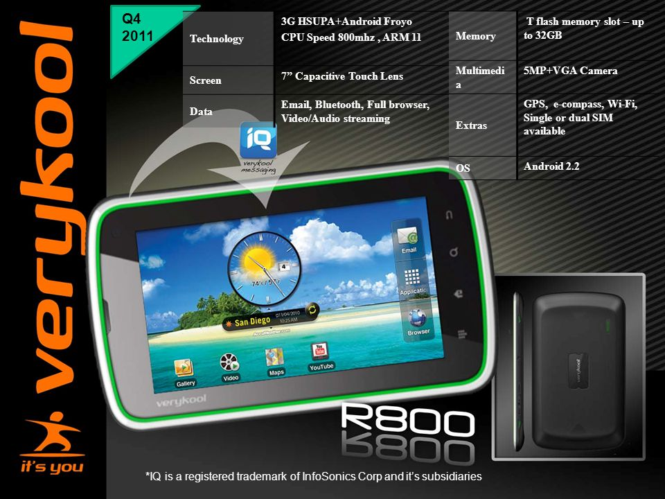 """Q4 2011 Technology 3G HSUPA+Android Froyo CPU Speed 800mhz, ARM 11 Screen 7"""" Capacitive Touch Lens Data Email, Bluetooth, Full browser, Video/Audio st"""