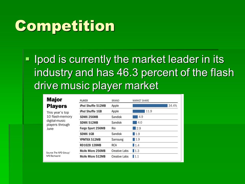 Attract  Ipod.com autmaticaly forwards you to www.apple.com under the Ipod page  Free down loads