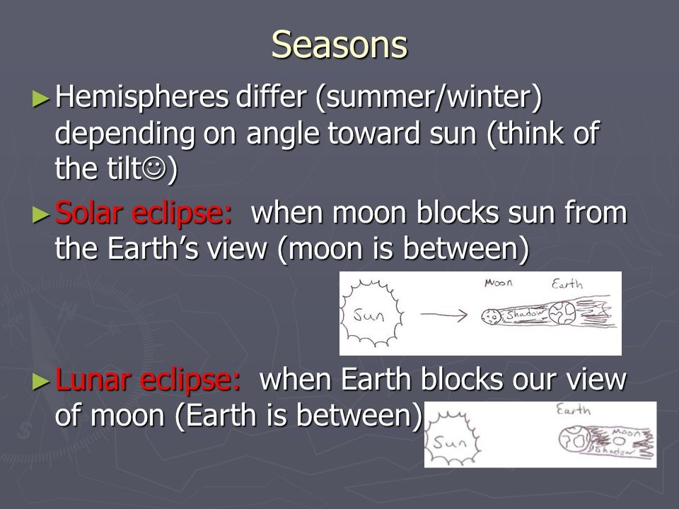 Seasons ► Hemispheres differ (summer/winter) depending on angle toward sun (think of the tilt ) ► Solar eclipse: when moon blocks sun from the Earth's