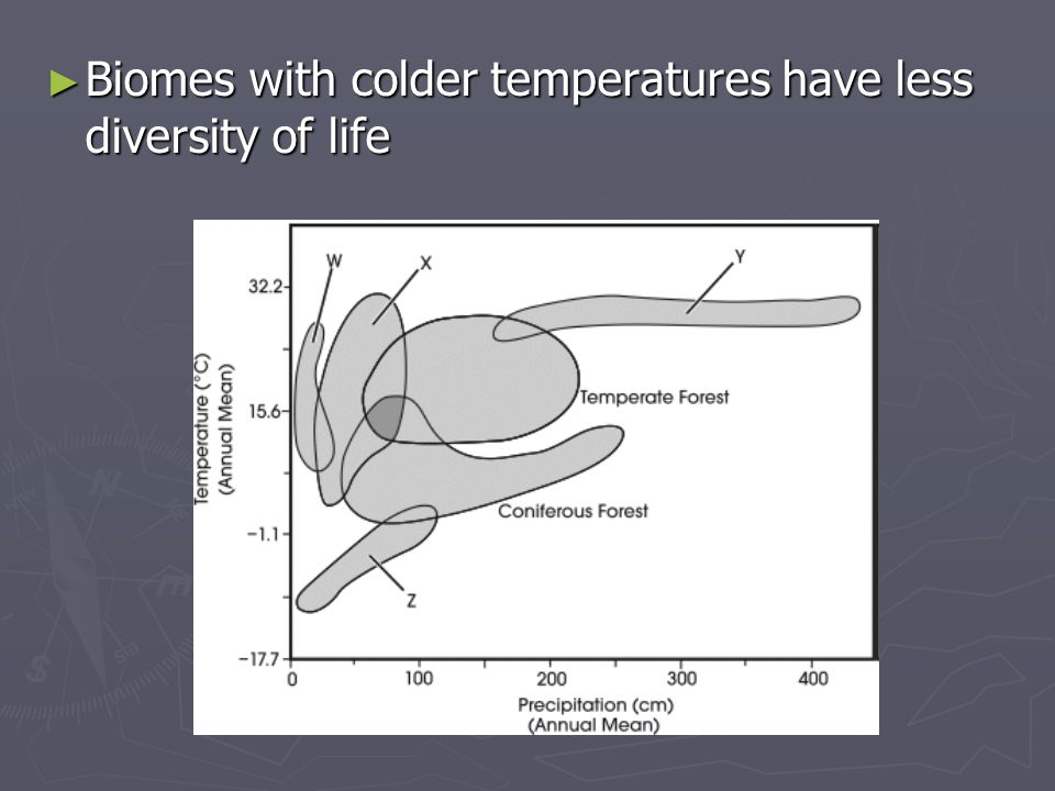 ► Biomes with colder temperatures have less diversity of life