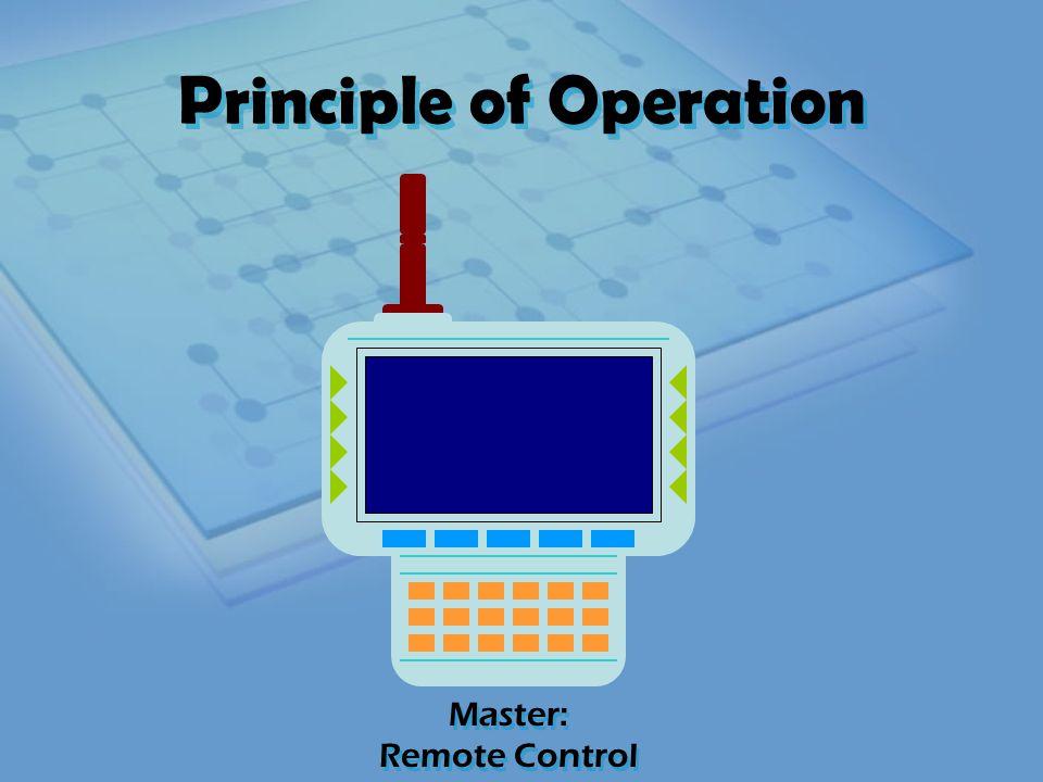 Master: Remote Control Master: Remote Control