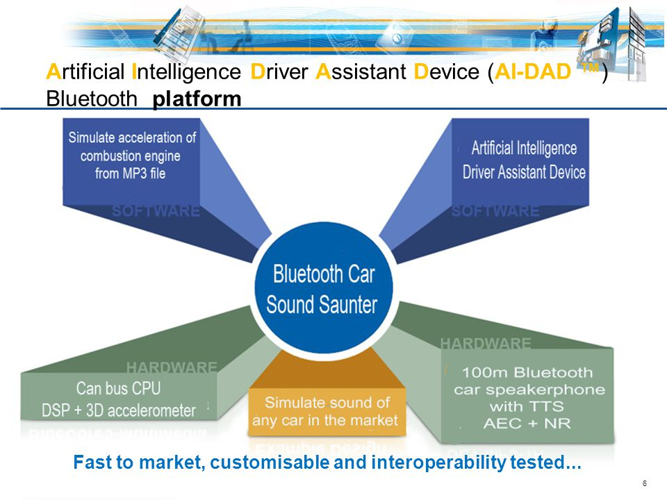 © Elinistech plc 2010. All rights reserved. 6 Artificial Intelligence Driver Assistant Device (AI-DAD ™) Bluetooth platform Fast to market, customisab