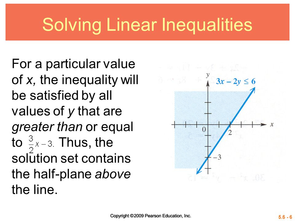 5.6 - 27 Example 3 FINDING A MAXIMUM PROFIT MODEL Solution The only feasible values of x and y are those that satisfy all constraints— that is, the values that lie in the intersection of the graphs of the constraints.