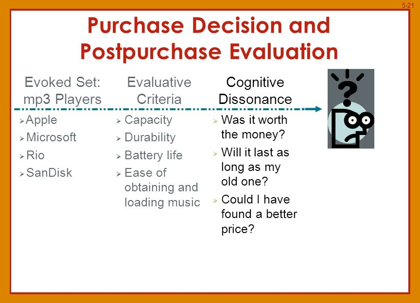 5-21 Purchase Decision and Postpurchase Evaluation Evoked Set: mp3 Players Evaluative Criteria Cognitive Dissonance  Apple  Microsoft  Rio  SanDisk  Capacity  Durability  Battery life  Ease of obtaining and loading music  Was it worth the money.
