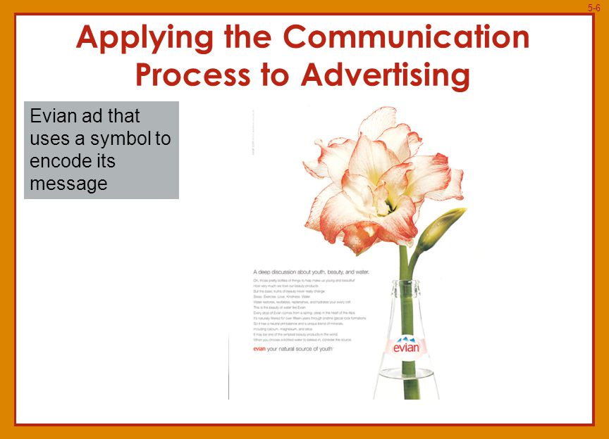 5-7 Consumer Behavior: Consumer Decision Process e