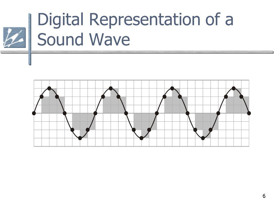 6 Digital Representation of a Sound Wave