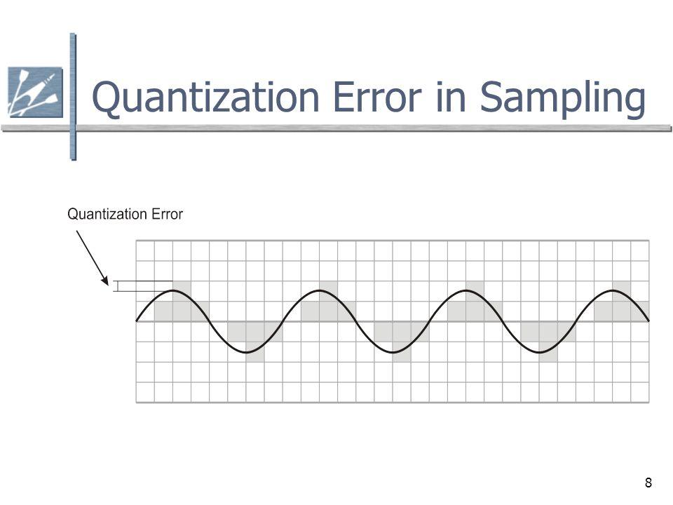8 Quantization Error in Sampling